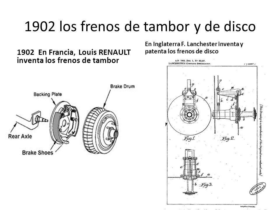 1902 los frenos de tambor y de disco