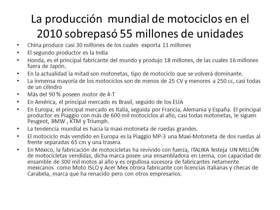 La producción mundial de motociclos en el 2010 sobrepasó 55 millones de unidades