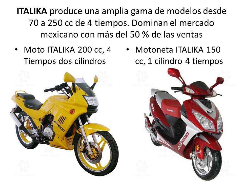 ITALIKA produce una amplia gama de modelos desde 70 a 250 cc de 4 tiempos. Dominan el mercado mexicano con más del 50 % de las ventas