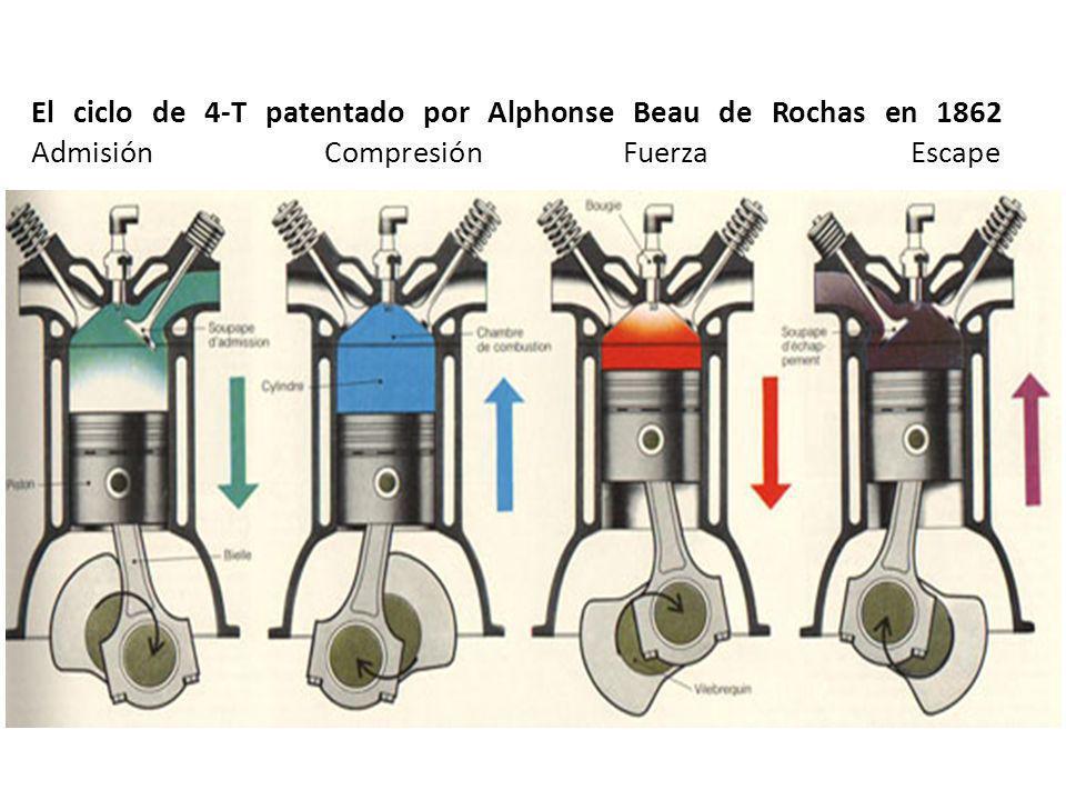 El ciclo de 4-T patentado por Alphonse Beau de Rochas en 1862 Admisión Compresión Fuerza Escape