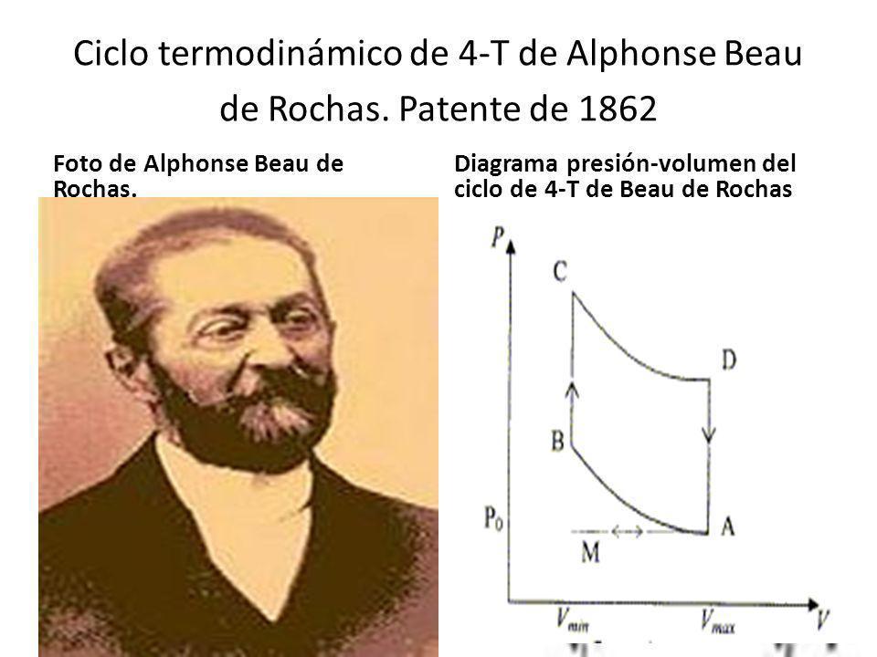 Ciclo termodinámico de 4-T de Alphonse Beau de Rochas. Patente de 1862