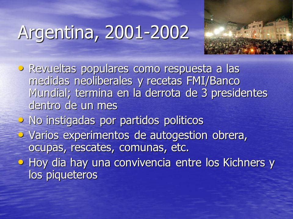 Argentina, 2001-2002