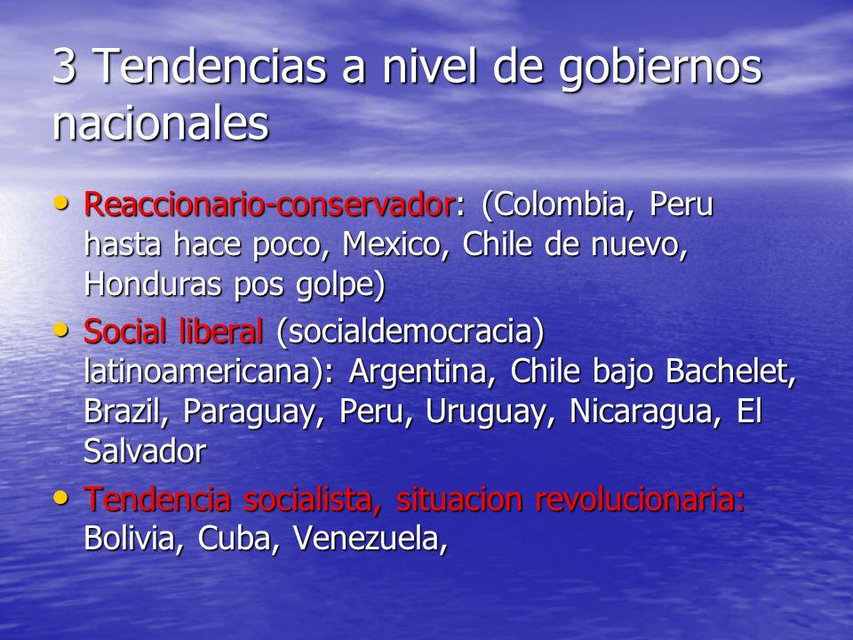 3 Tendencias a nivel de gobiernos nacionales