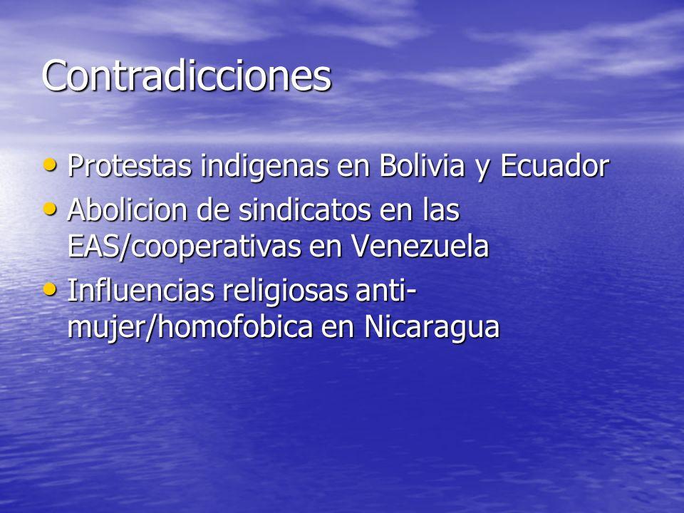 Contradicciones Protestas indigenas en Bolivia y Ecuador