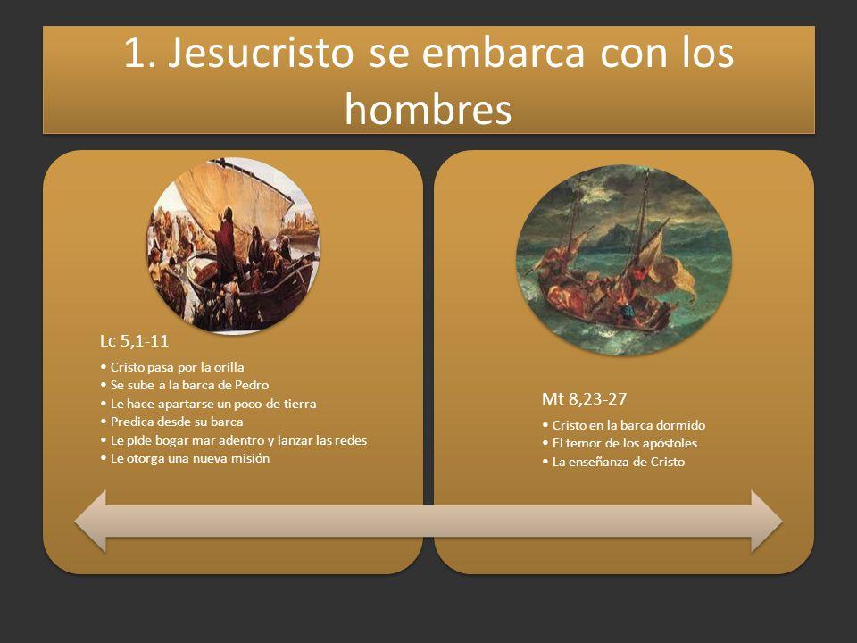 1. Jesucristo se embarca con los hombres