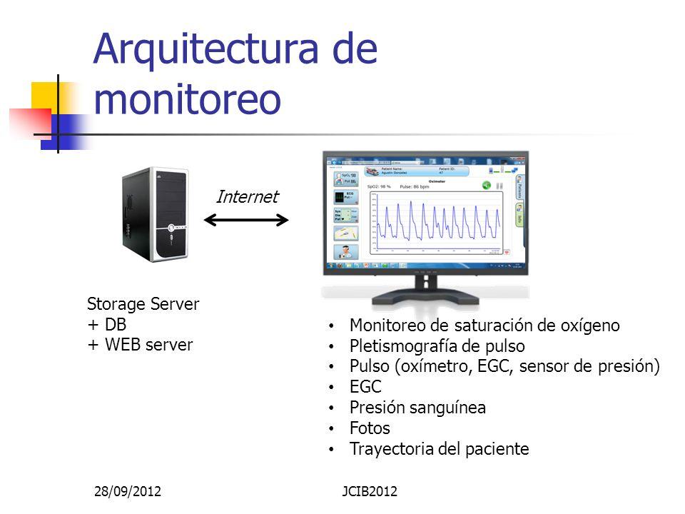 Arquitectura de monitoreo