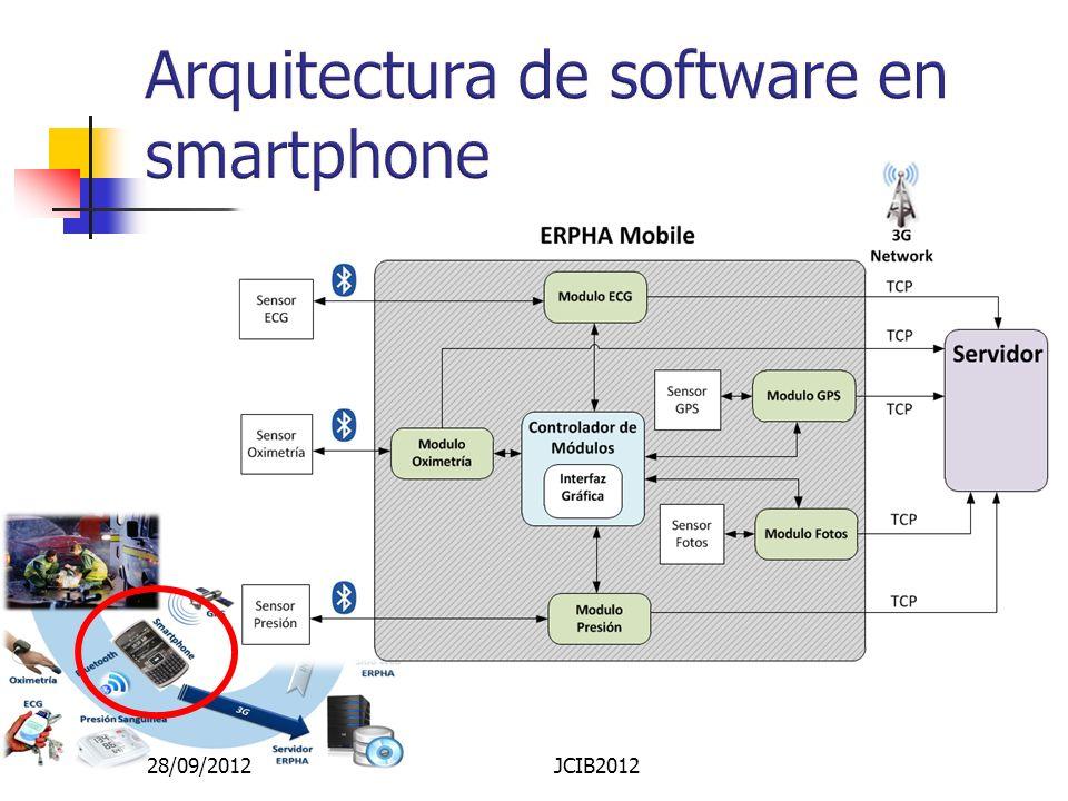 Arquitectura de software en smartphone