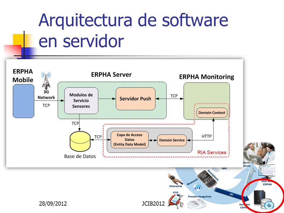 Arquitectura de software en servidor