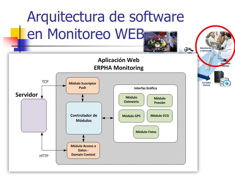 Arquitectura de software en Monitoreo WEB