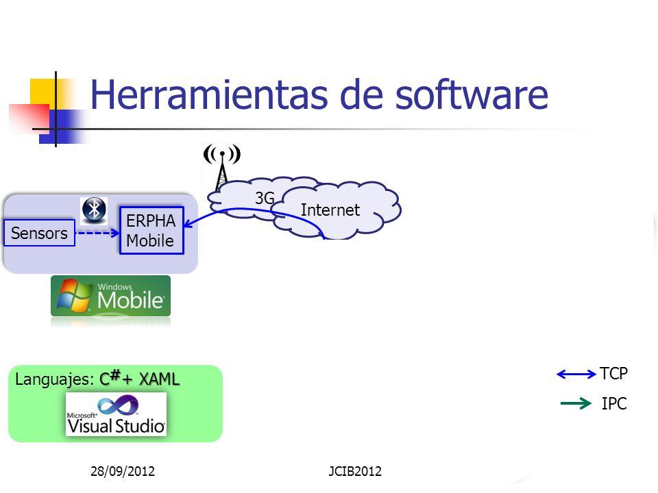 Herramientas de software
