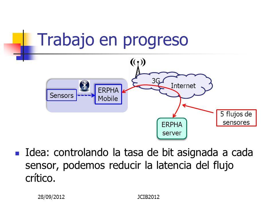 Trabajo en progreso 3G. Internet. ERPHA. Mobile. Sensors. 5 flujos de sensores. ERPHA server.
