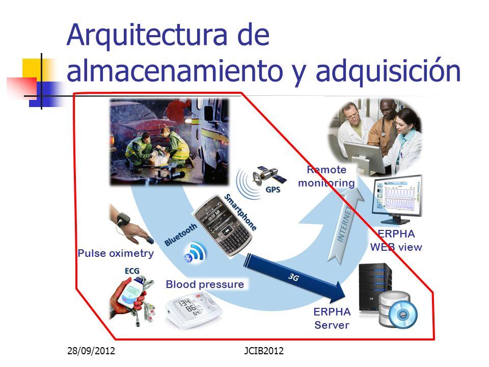 Arquitectura de almacenamiento y adquisición