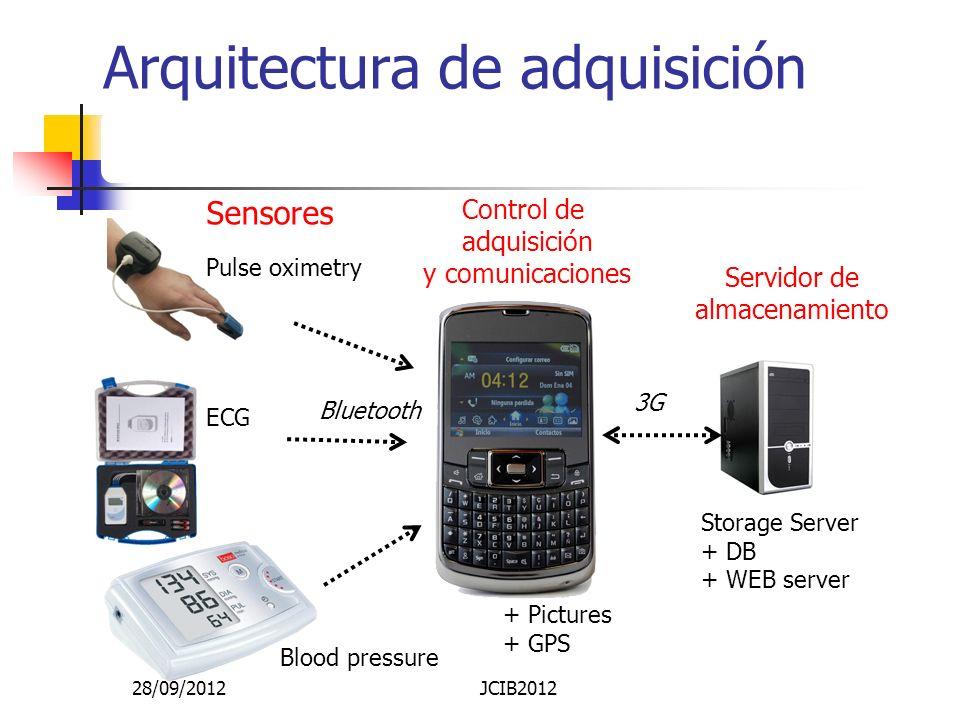 Arquitectura de adquisición y almacenamiento