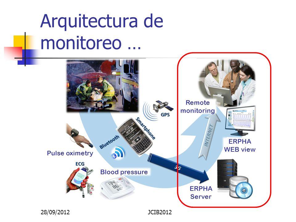 Arquitectura de monitoreo …