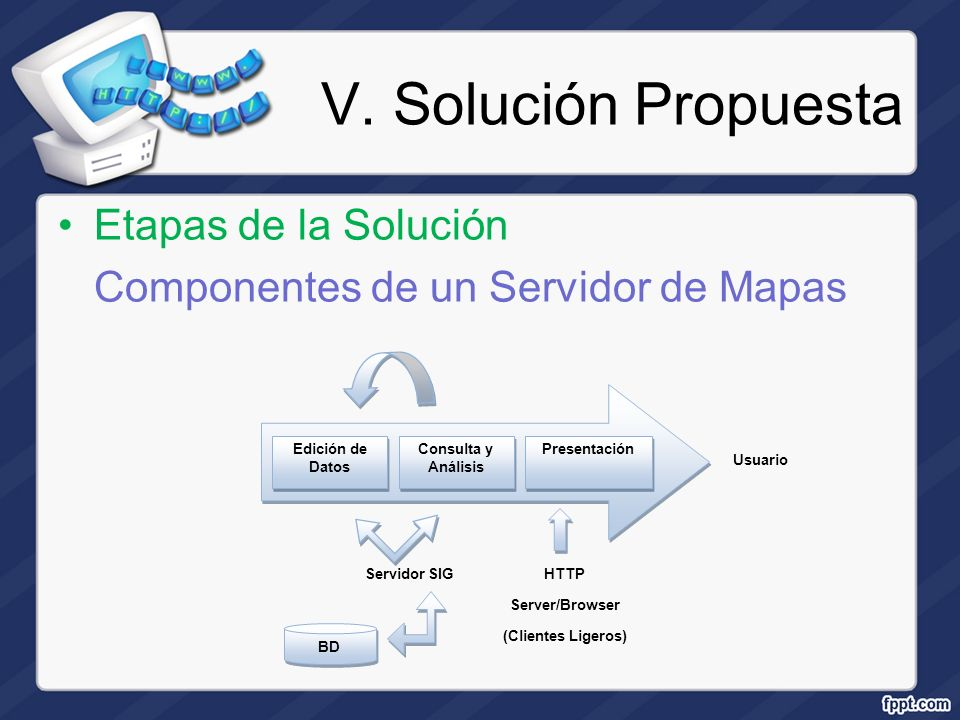V. Solución Propuesta Etapas de la Solución