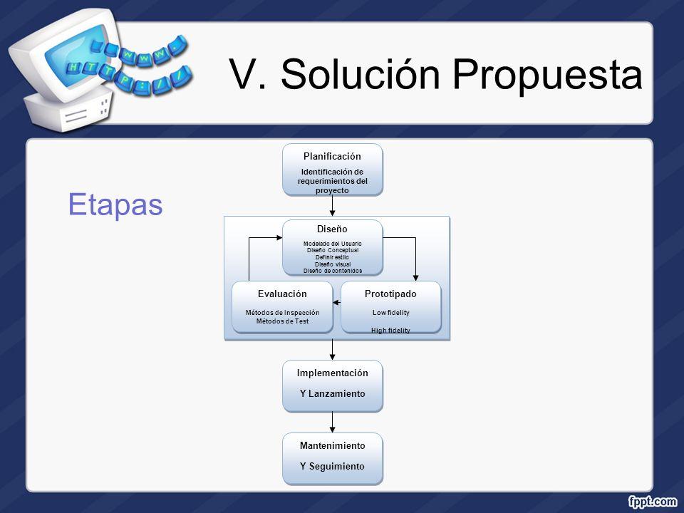 V. Solución Propuesta Etapas Planificación Diseño Evaluación