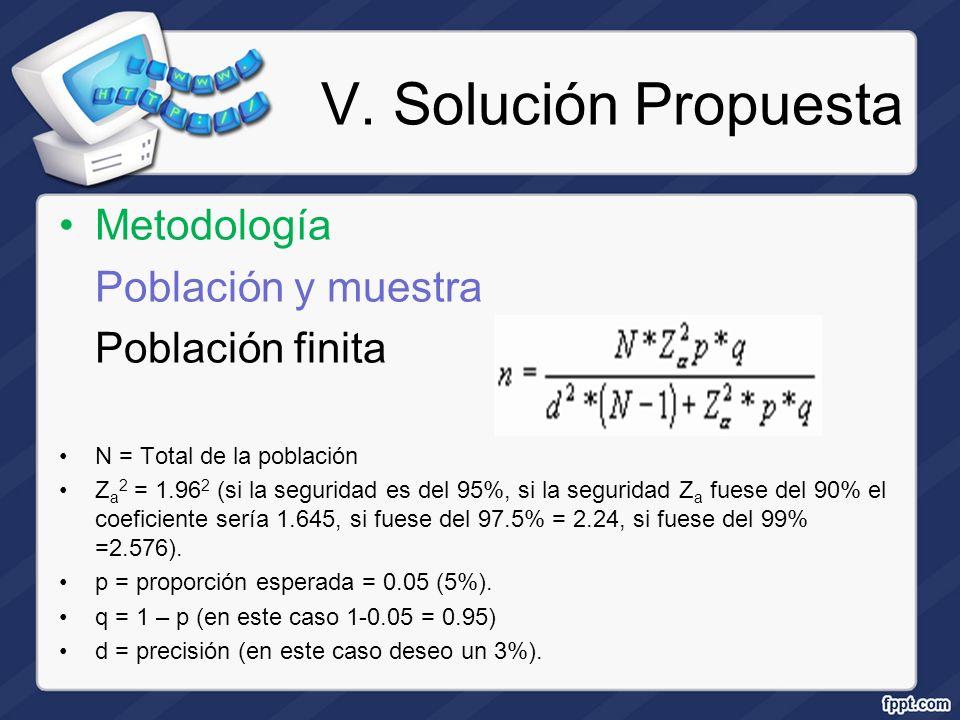 V. Solución Propuesta Metodología Población y muestra Población finita