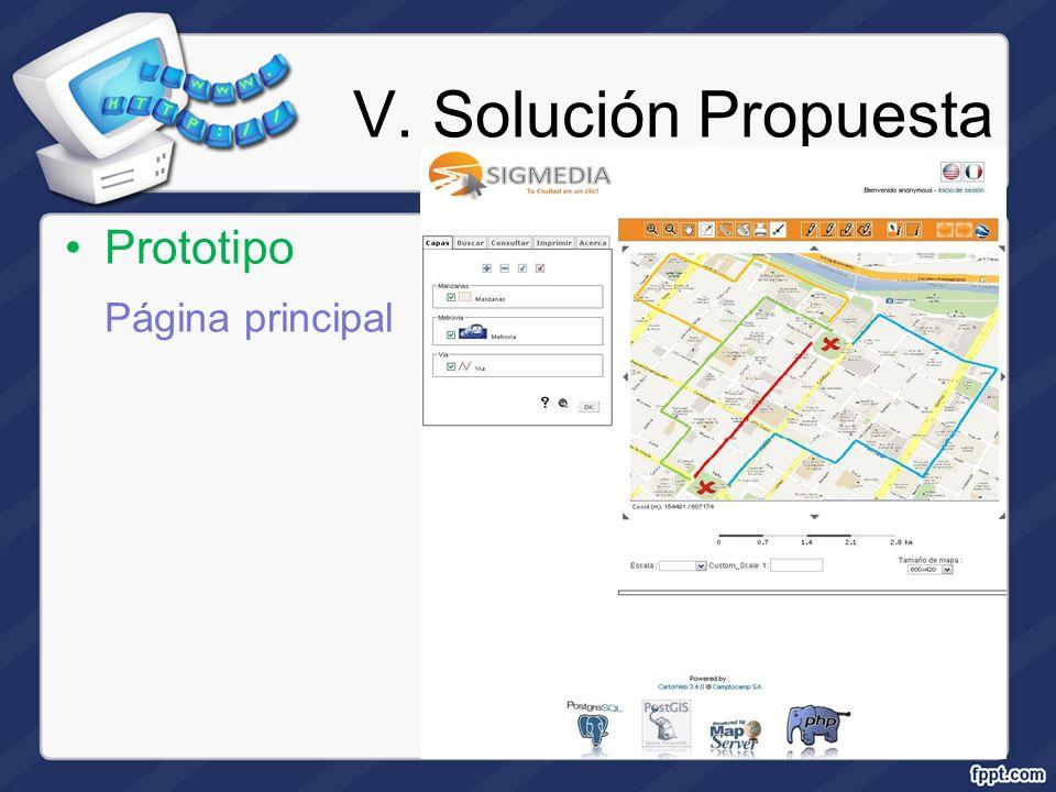 V. Solución Propuesta Prototipo Página principal