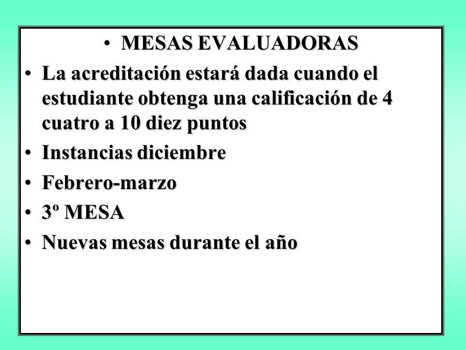 MESAS EVALUADORAS La acreditación estará dada cuando el estudiante obtenga una calificación de 4 cuatro a 10 diez puntos.