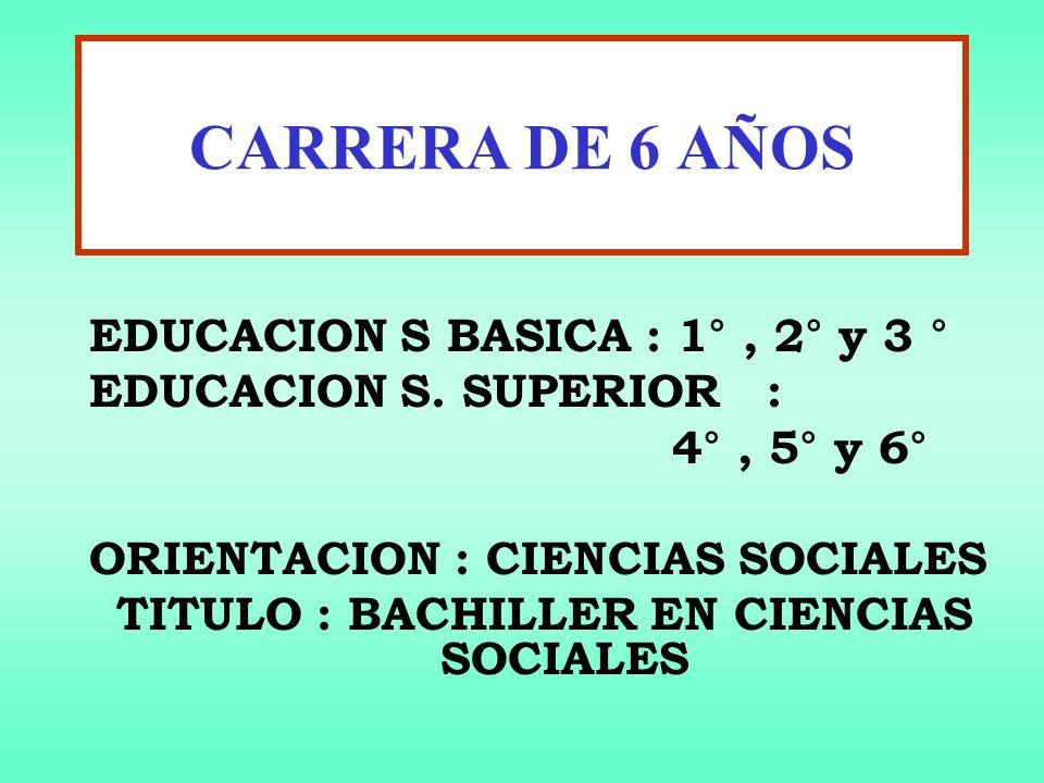 TITULO : BACHILLER EN CIENCIAS SOCIALES