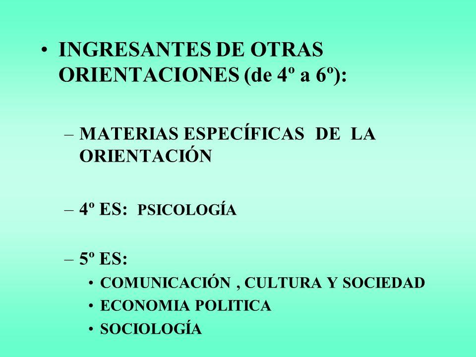 INGRESANTES DE OTRAS ORIENTACIONES (de 4º a 6º):