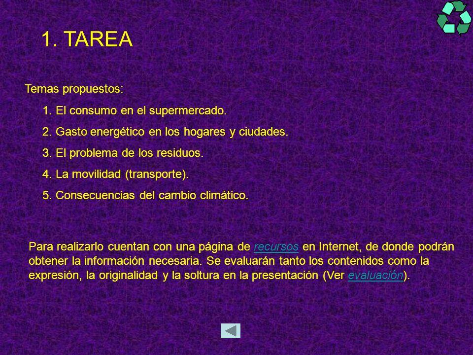 TAREA Temas propuestos: 1. El consumo en el supermercado.