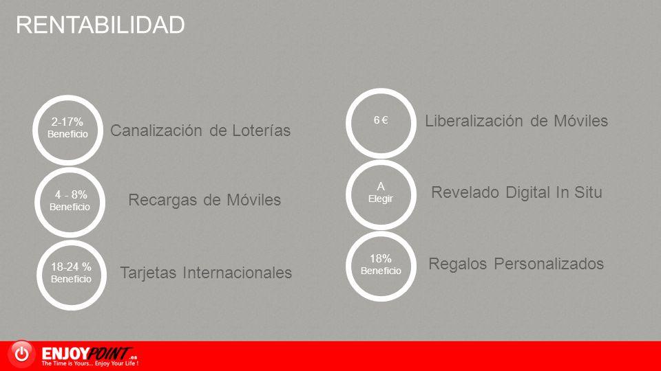 RENTABILIDAD Liberalización de Móviles Canalización de Loterías