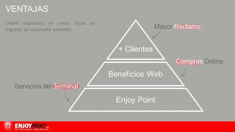 VENTAJAS + Clientes Beneficios Web Enjoy Point Mayor Reclamo