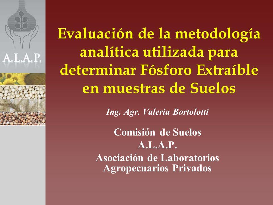 Evaluación de la metodología analítica utilizada para determinar Fósforo Extraíble en muestras de Suelos