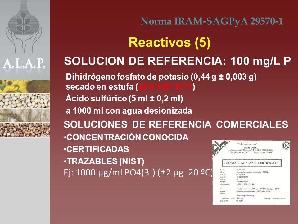 Reactivos (5) SOLUCION DE REFERENCIA: 100 mg/L P