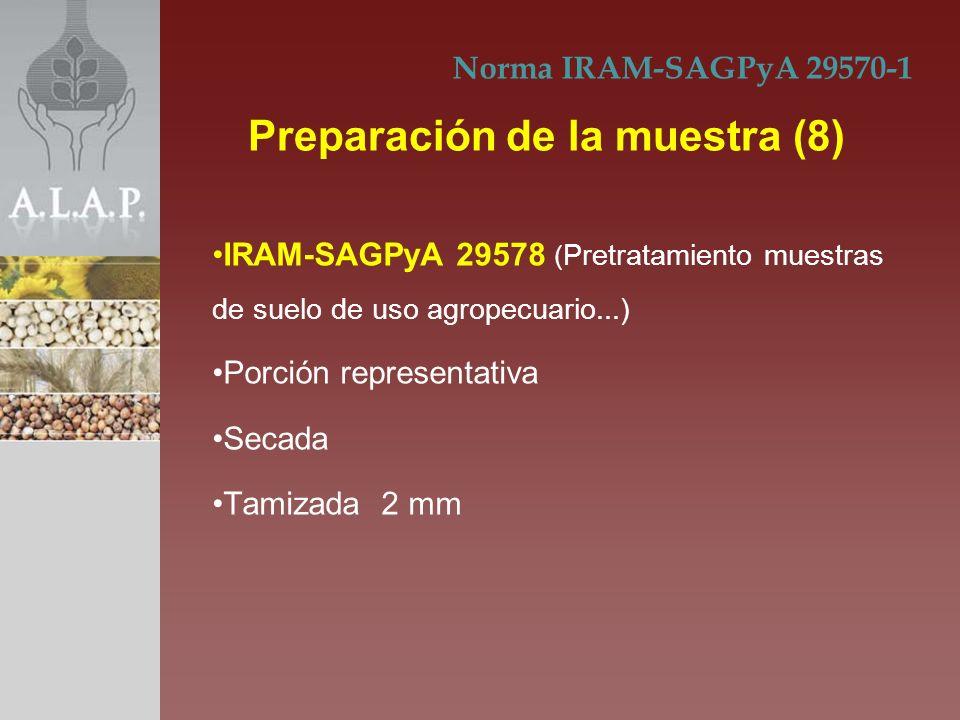 Preparación de la muestra (8)