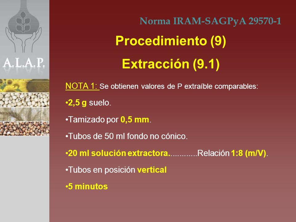 Procedimiento (9) Extracción (9.1)