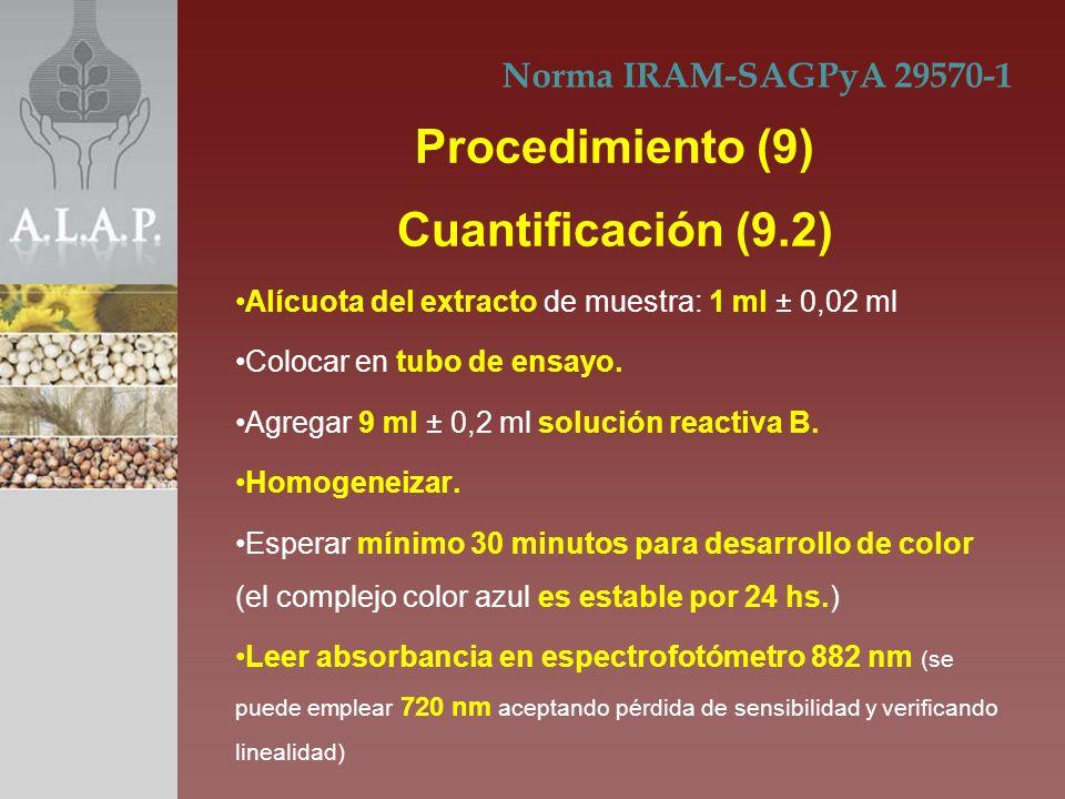 Procedimiento (9) Cuantificación (9.2)
