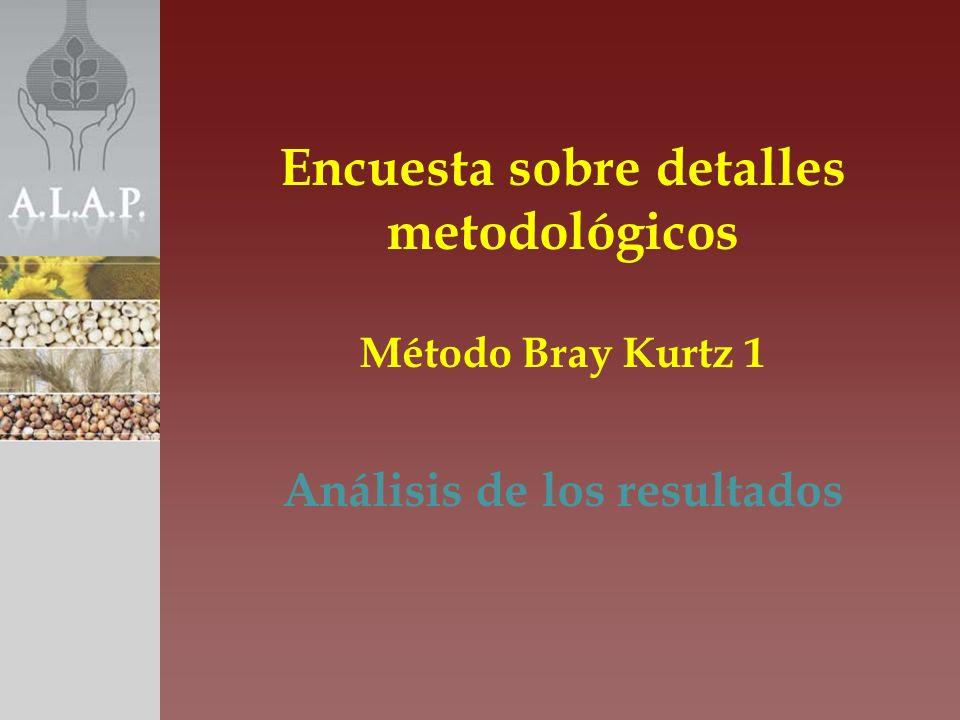 Encuesta sobre detalles metodológicos Análisis de los resultados