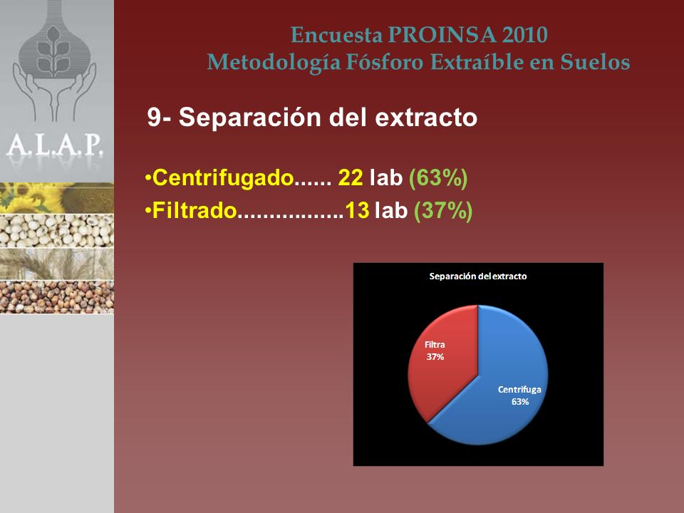 Centrifugado...... 22 lab (63%) Filtrado.................13 lab (37%)