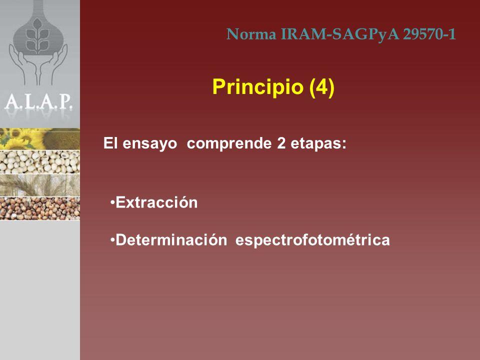 Principio (4) Norma IRAM-SAGPyA 29570-1 El ensayo comprende 2 etapas: