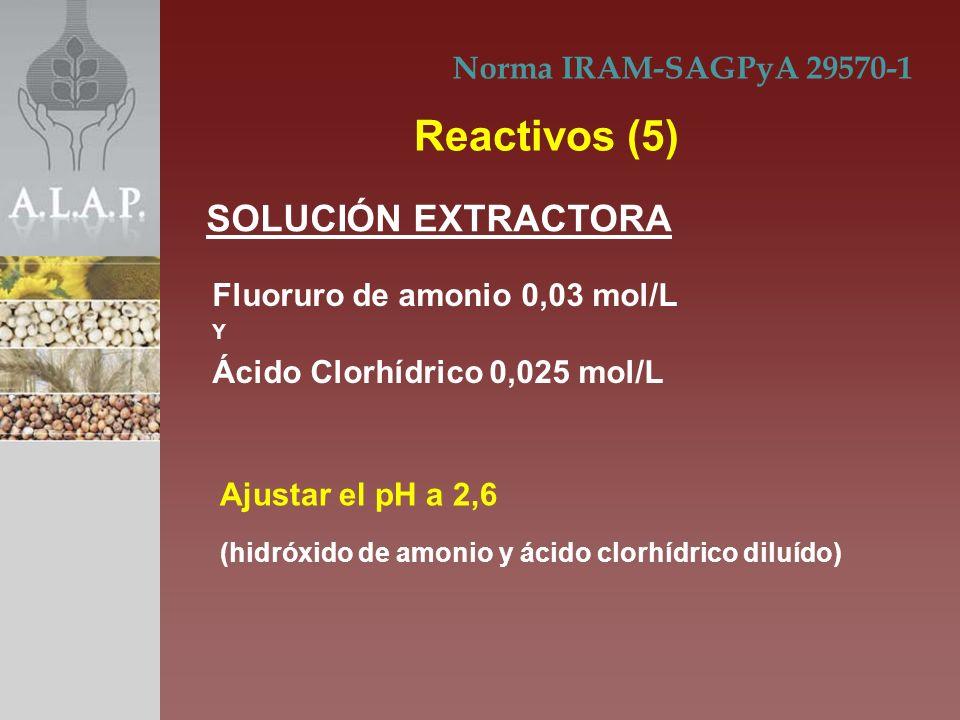 Fluoruro de amonio 0,03 mol/L Y Ácido Clorhídrico 0,025 mol/L