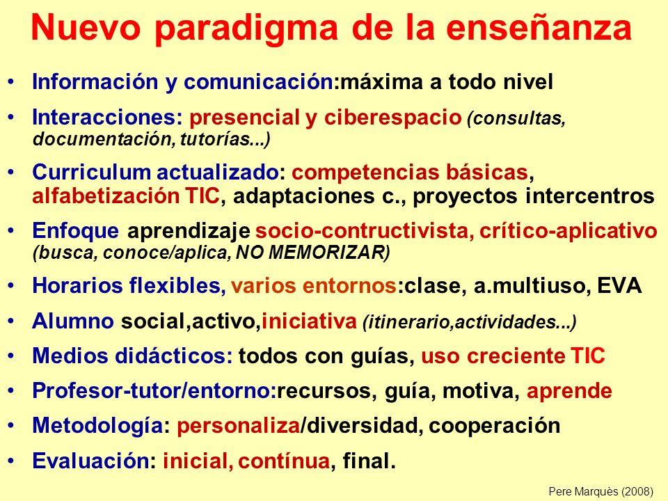 Nuevo paradigma de la enseñanza