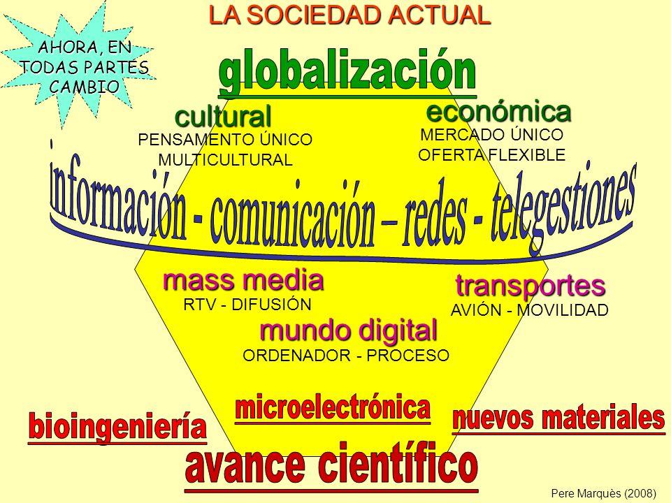 información - comunicación – redes - telegestiones