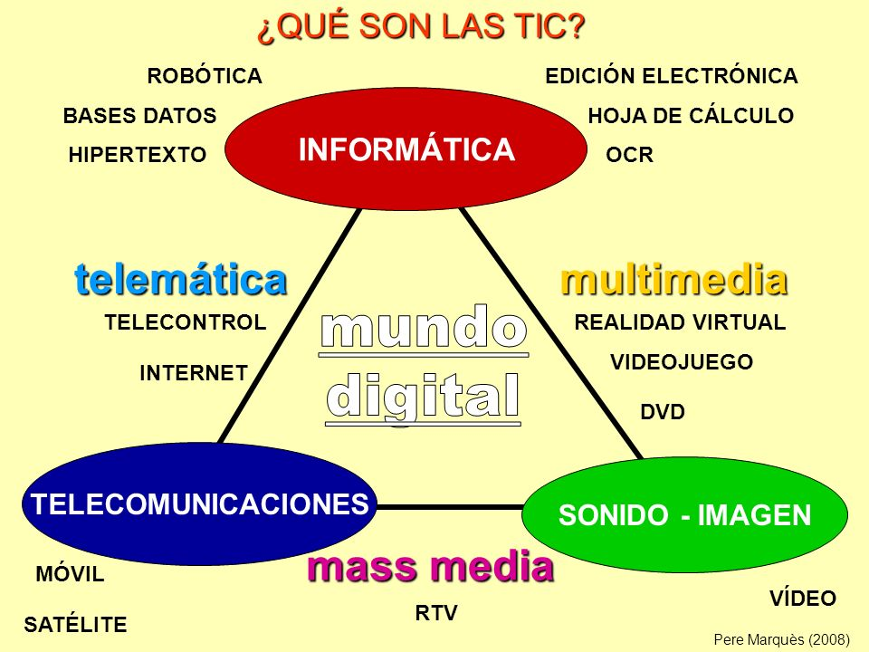 telemática multimedia mass media mundo digital ¿QUÉ SON LAS TIC