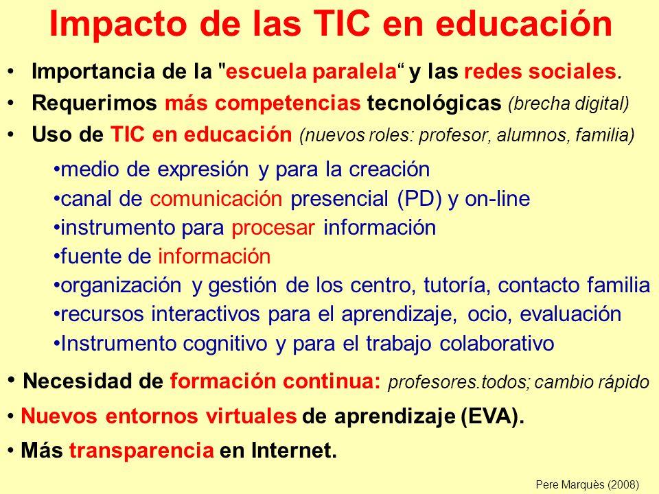 Impacto de las TIC en educación