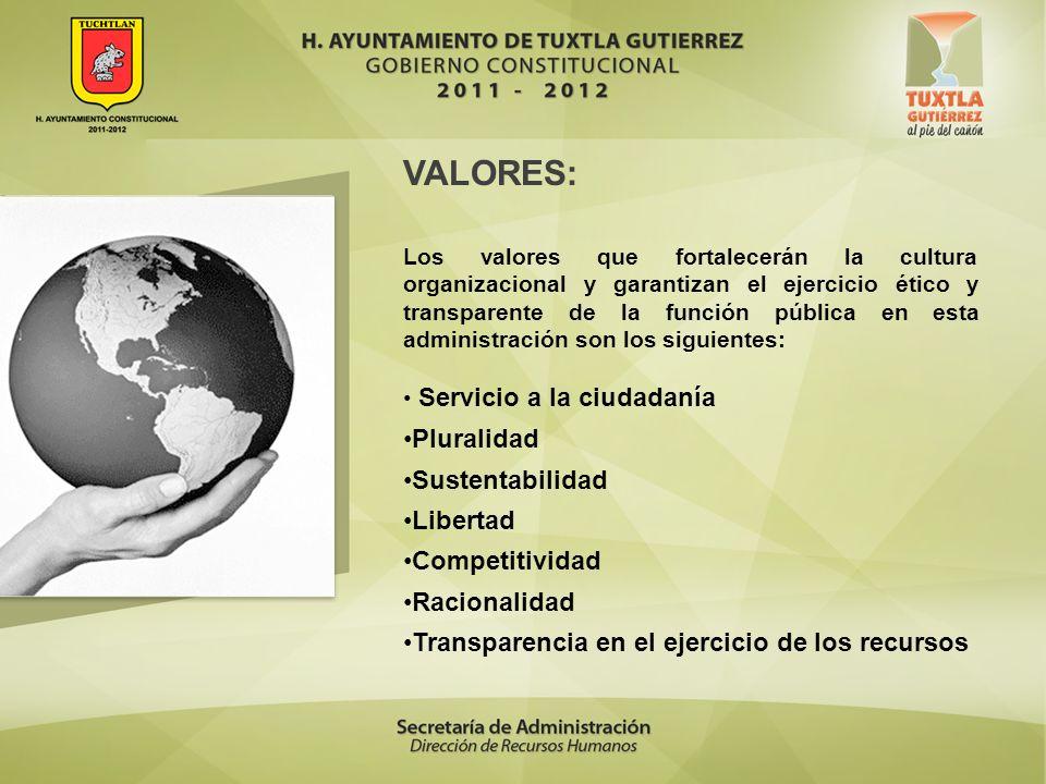 VALORES: Pluralidad Sustentabilidad Libertad Competitividad