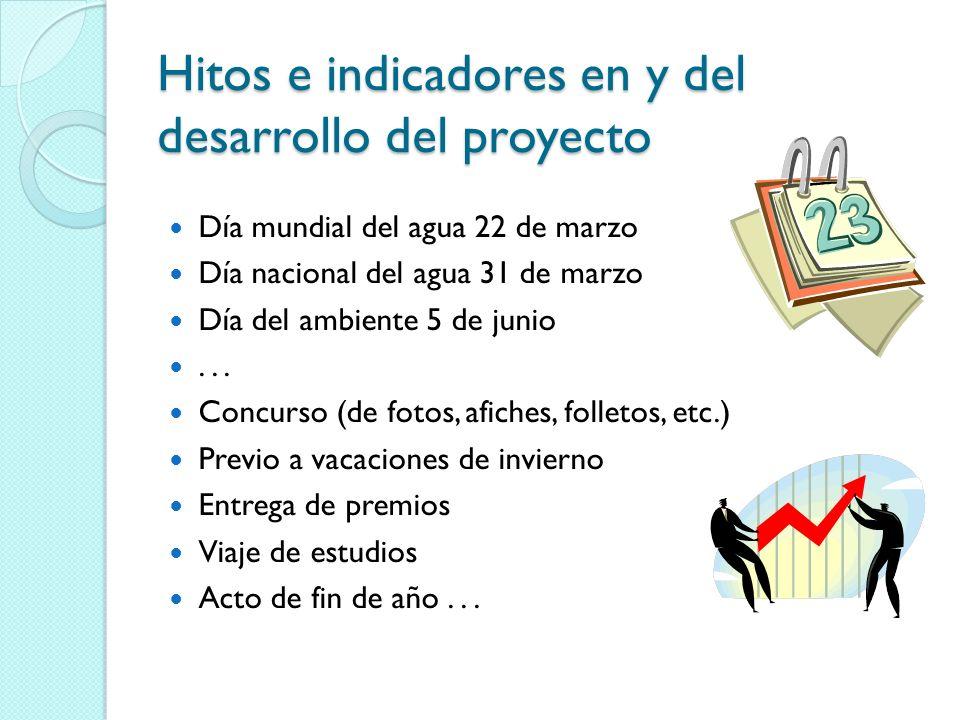 Hitos e indicadores en y del desarrollo del proyecto
