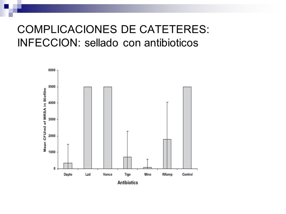 COMPLICACIONES DE CATETERES: INFECCION: sellado con antibioticos