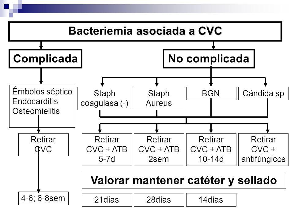 Bacteriemia asociada a CVC Valorar mantener catéter y sellado