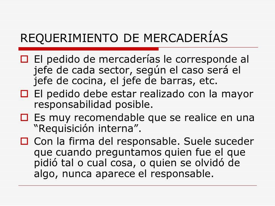 REQUERIMIENTO DE MERCADERÍAS