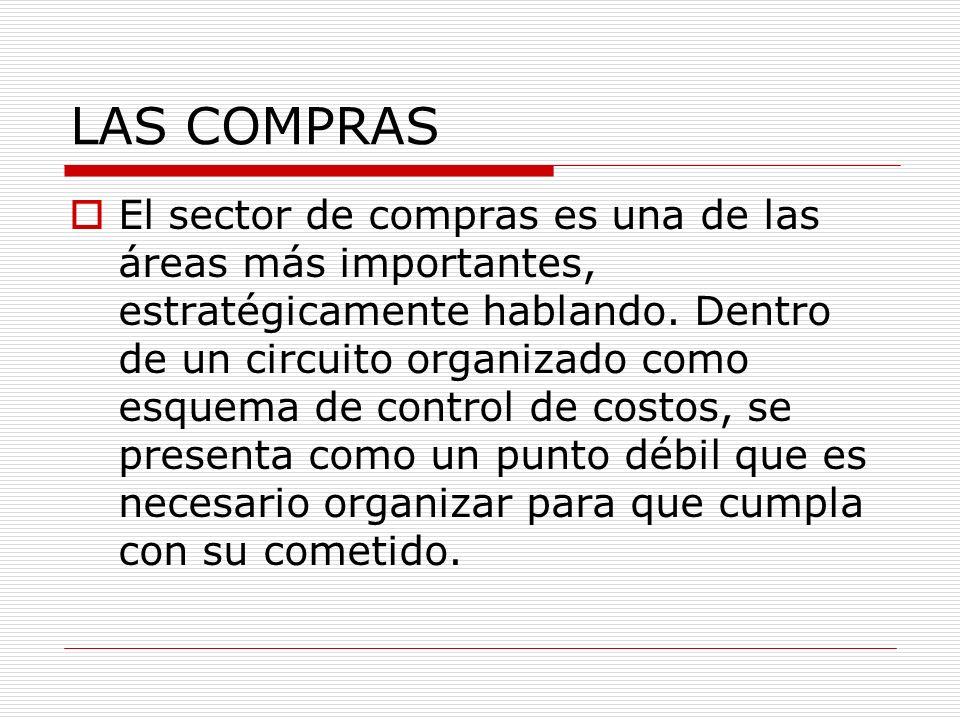 LAS COMPRAS