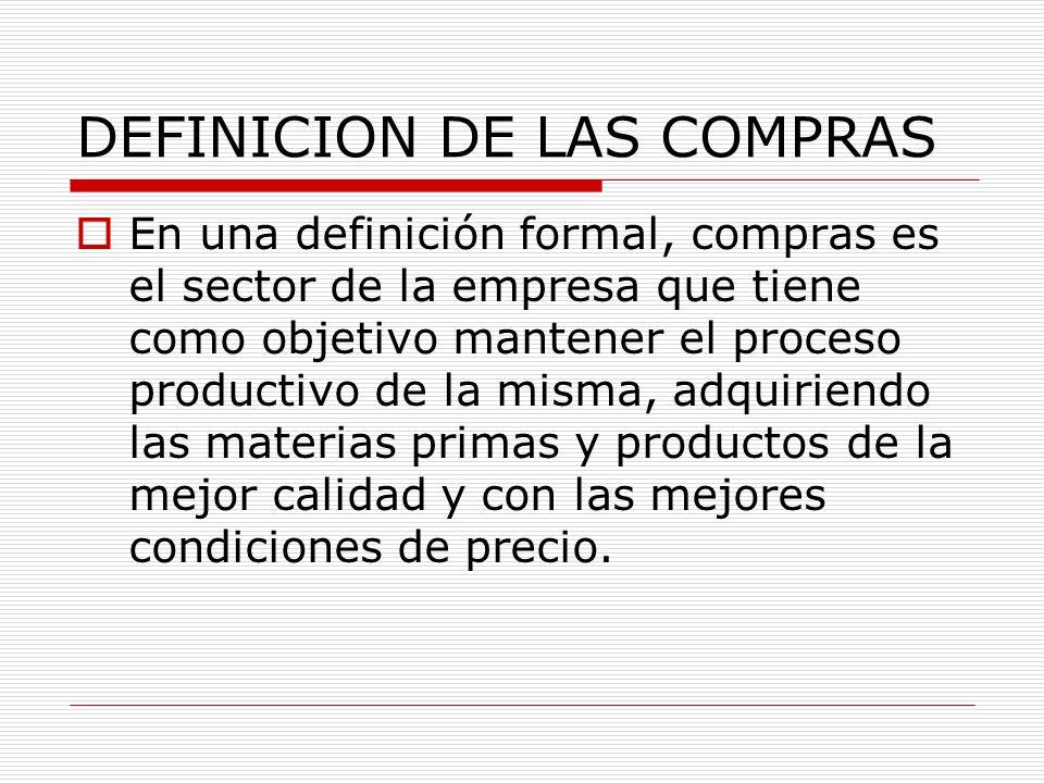 DEFINICION DE LAS COMPRAS