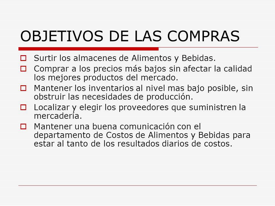 OBJETIVOS DE LAS COMPRAS