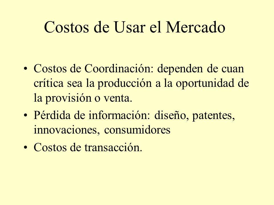 Costos de Usar el Mercado